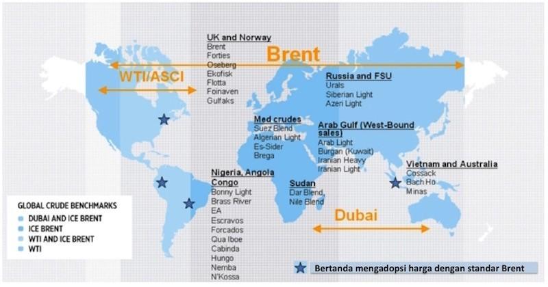 harga minyak dunia