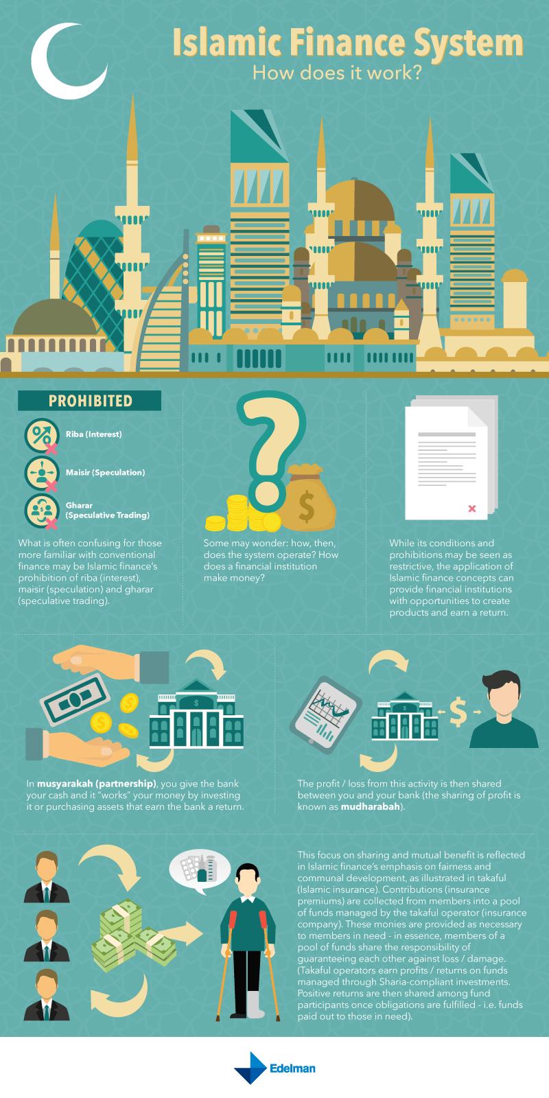 infografis-syariah