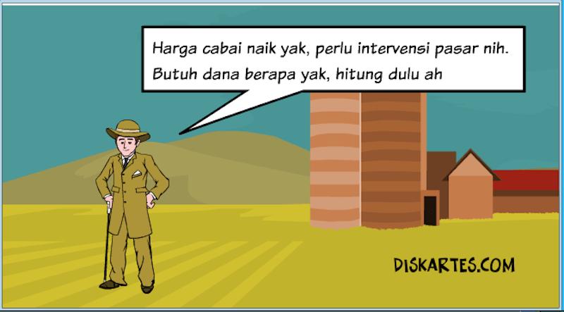 penyerapan anggaran