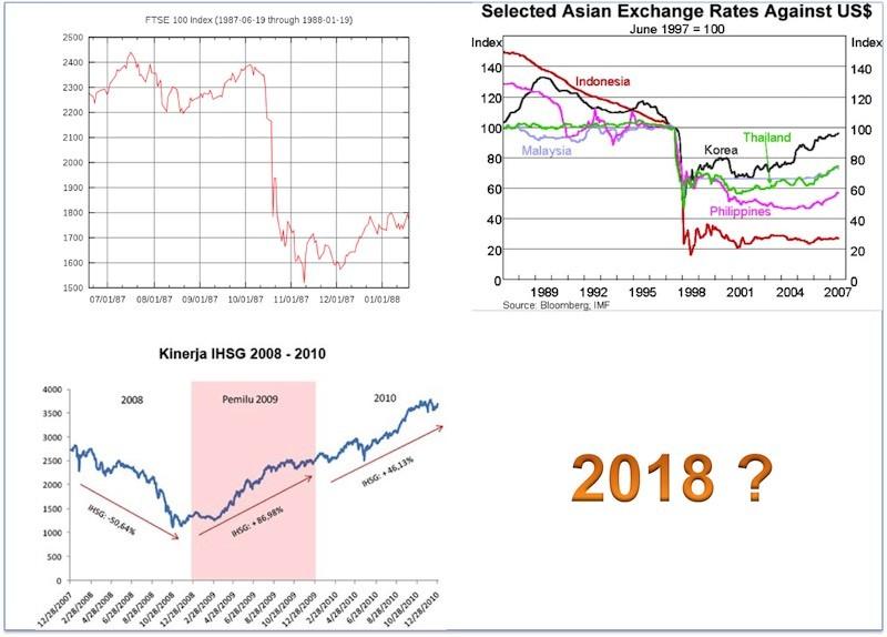 krisis ekonomi 2018