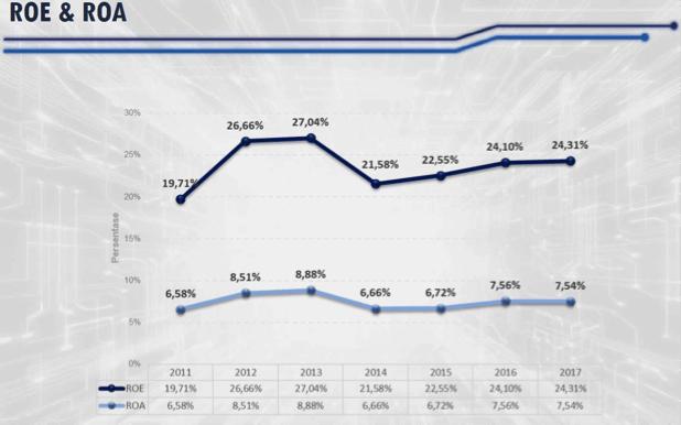 analisis saham